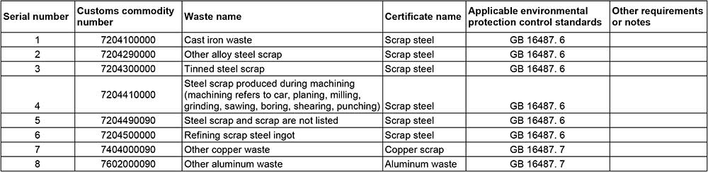 Solid waste import list