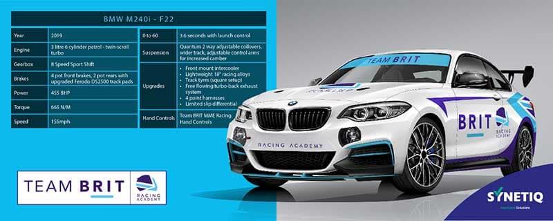 Team BRIT acquire new race car at SYNETIQ auction