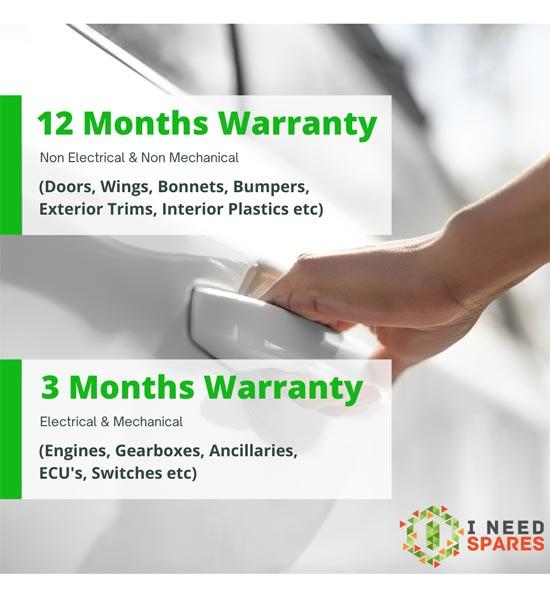 The benefits of product warranties p